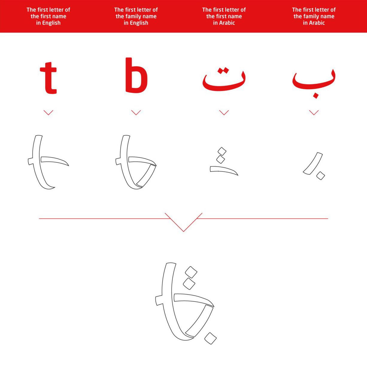 Toulin balabaki logo concept